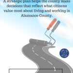 Why do we need a Strategic Plan